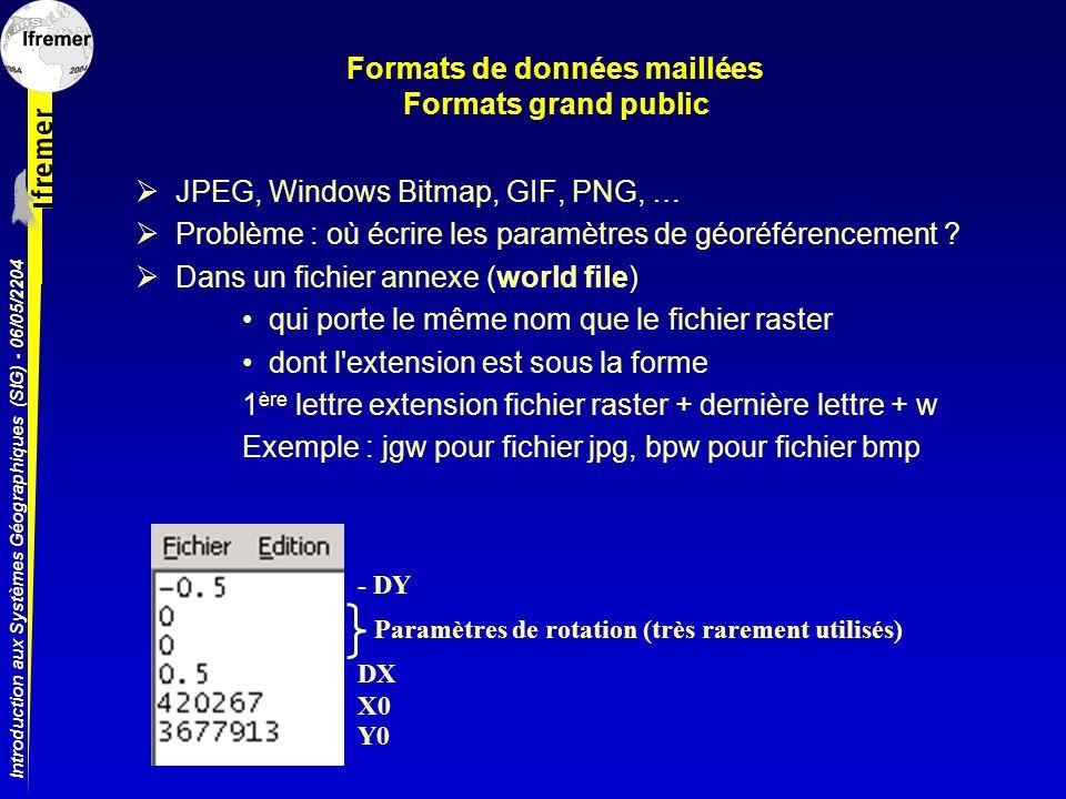 Introduction aux Systèmes Géographiques (SIG) - 06/05/2204 Formats de données maillées Formats grand public JPEG, Windows Bitmap, GIF, PNG, … Problème