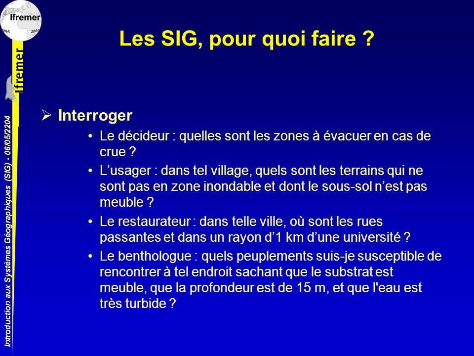 Introduction aux Systèmes Géographiques (SIG) - 06/05/2204 Les SIG, pour quoi faire ? Interroger Le décideur : quelles sont les zones à évacuer en cas