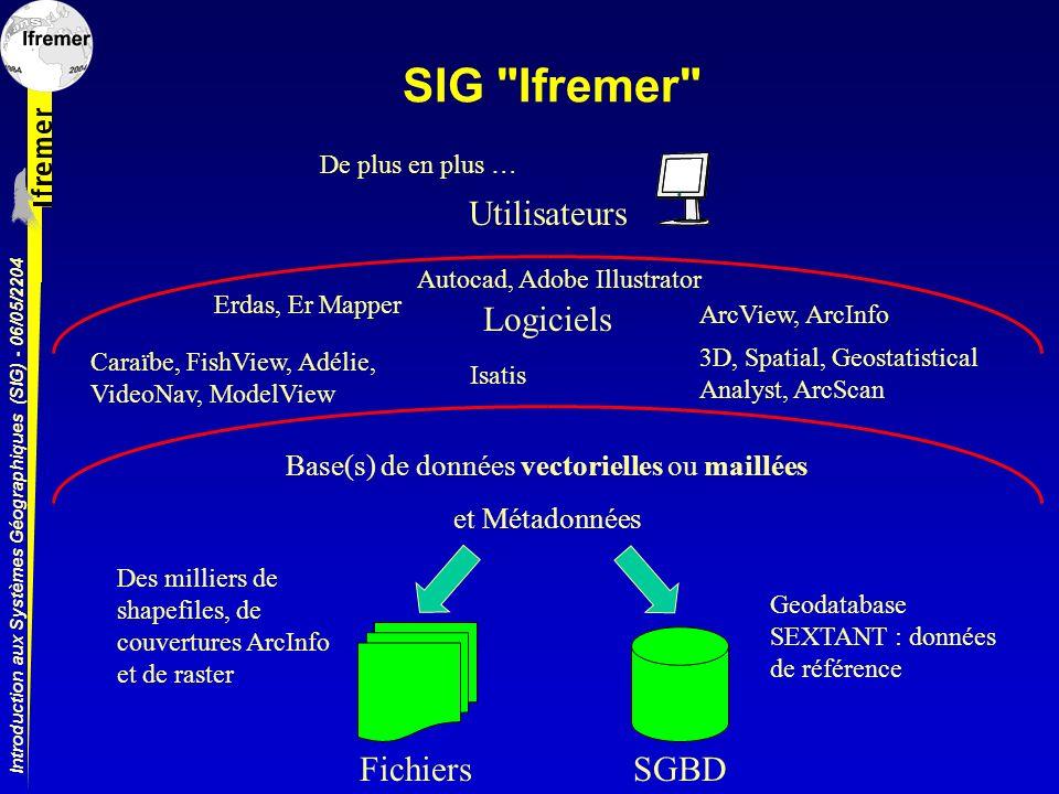 Introduction aux Systèmes Géographiques (SIG) - 06/05/2204 SIG