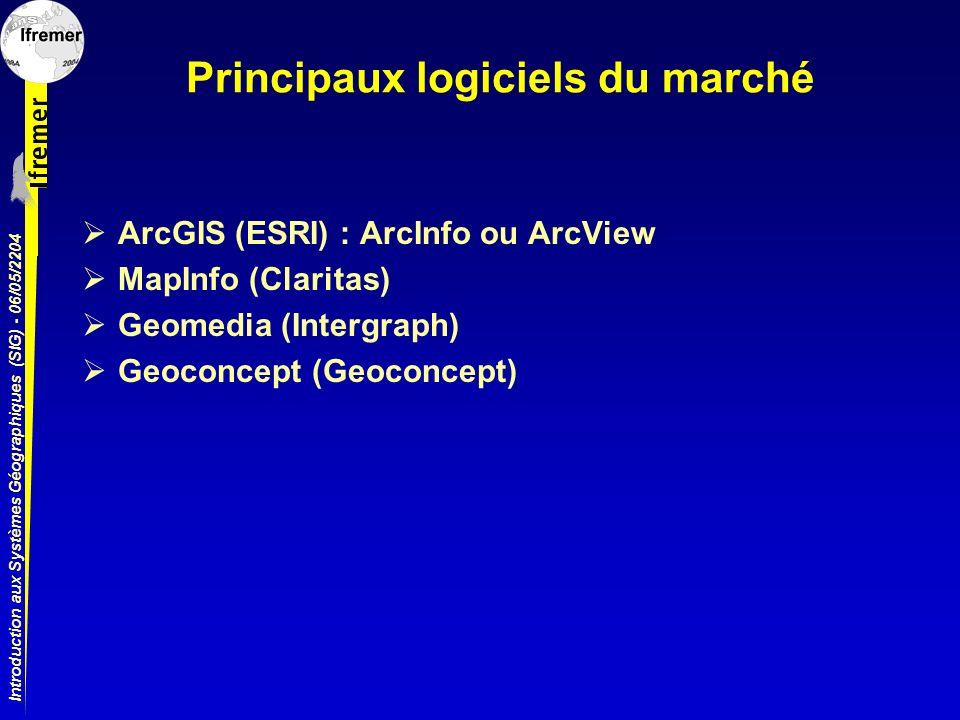 Introduction aux Systèmes Géographiques (SIG) - 06/05/2204 Principaux logiciels du marché ArcGIS (ESRI) : ArcInfo ou ArcView MapInfo (Claritas) Geomed
