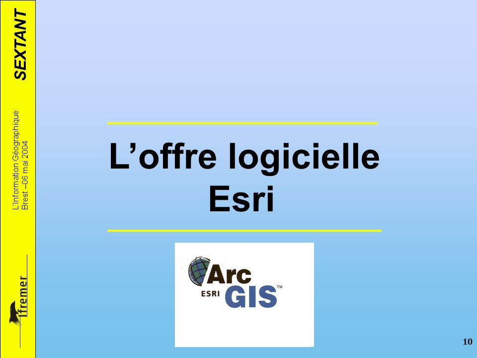 SEXTANT LInformation Géographique Brest –06 mai 2004 10 Loffre logicielle Esri
