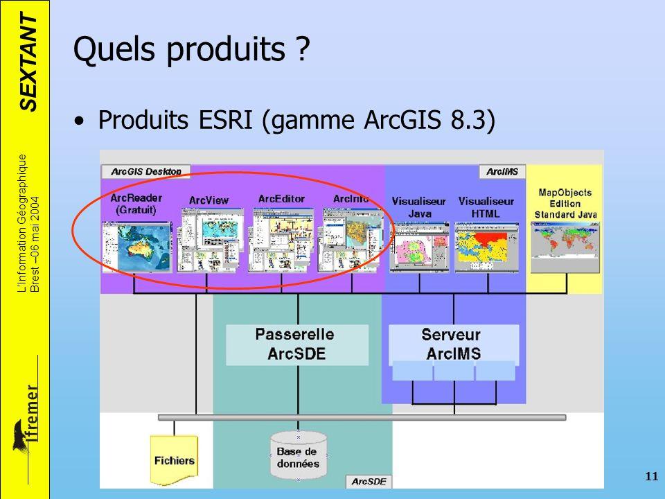 SEXTANT LInformation Géographique Brest –06 mai 2004 11 Quels produits ? Produits ESRI (gamme ArcGIS 8.3)