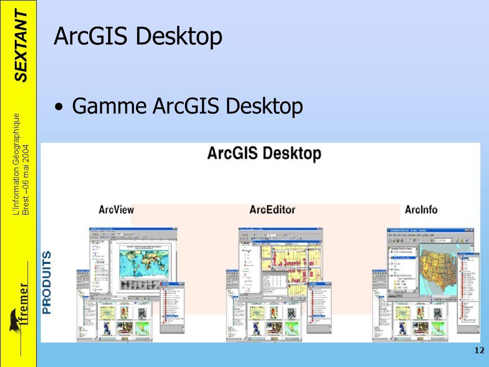 SEXTANT LInformation Géographique Brest –06 mai 2004 12 ArcGIS Desktop Gamme ArcGIS Desktop