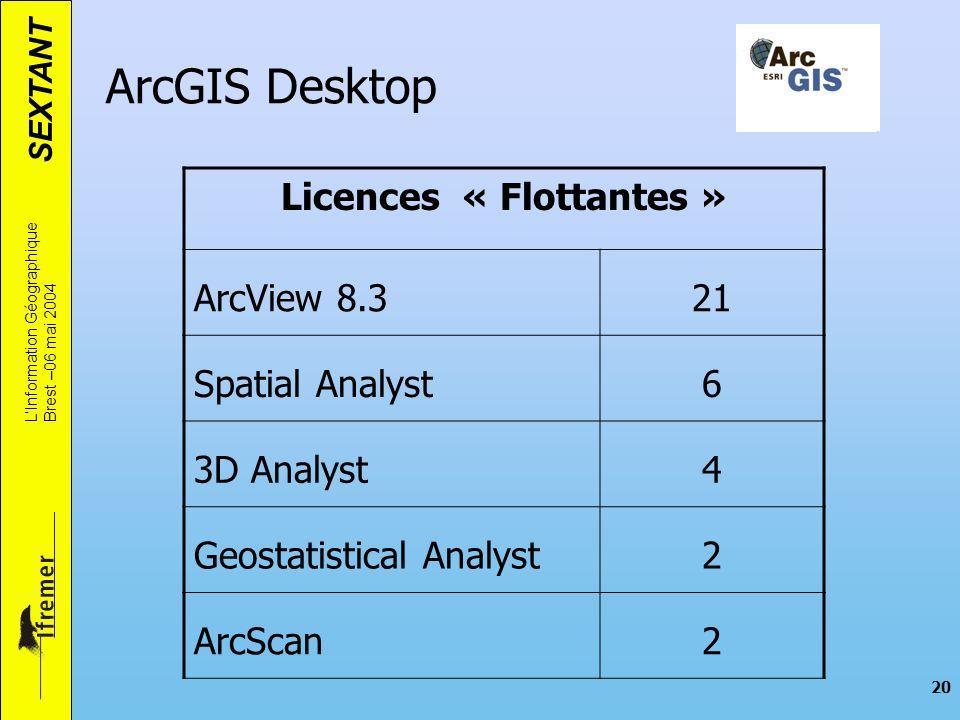 SEXTANT LInformation Géographique Brest –06 mai 2004 20 ArcGIS Desktop Licences « Flottantes » ArcView 8.321 Spatial Analyst6 3D Analyst4 Geostatistic