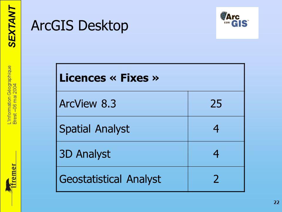 SEXTANT LInformation Géographique Brest –06 mai 2004 22 ArcGIS Desktop Licences « Fixes » ArcView 8.325 Spatial Analyst4 3D Analyst4 Geostatistical An