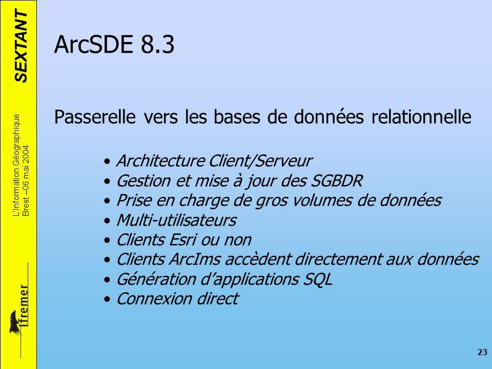 SEXTANT LInformation Géographique Brest –06 mai 2004 23 Passerelle vers les bases de données relationnelle Architecture Client/Serveur Gestion et mise