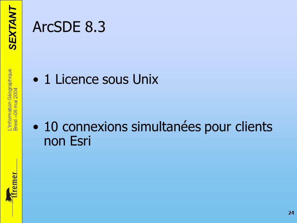 SEXTANT LInformation Géographique Brest –06 mai 2004 24 1 Licence sous Unix 10 connexions simultanées pour clients non Esri ArcSDE 8.3