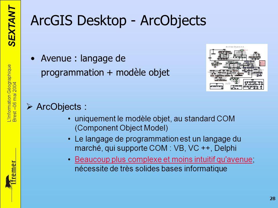 SEXTANT LInformation Géographique Brest –06 mai 2004 28 ArcGIS Desktop - ArcObjects Avenue : langage de programmation + modèle objet ArcObjects : uniq