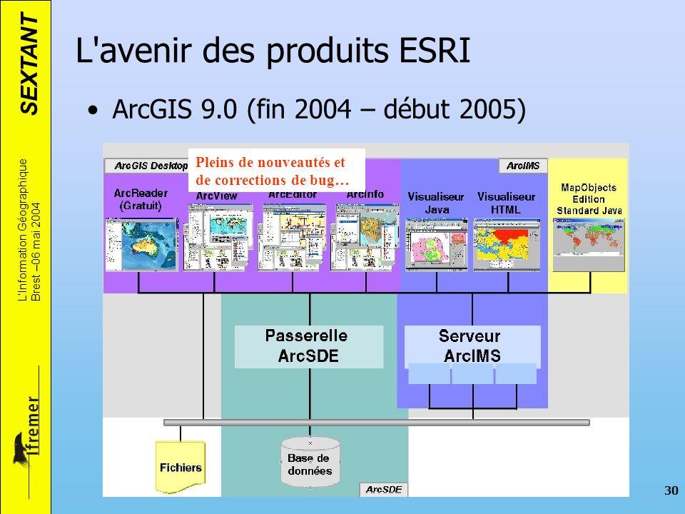 SEXTANT LInformation Géographique Brest –06 mai 2004 30 L'avenir des produits ESRI ArcGIS 9.0 (fin 2004 – début 2005) Pleins de nouveautés et de corre