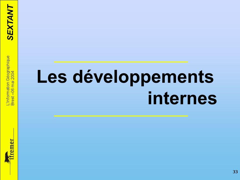 SEXTANT LInformation Géographique Brest –06 mai 2004 33 Les développements internes