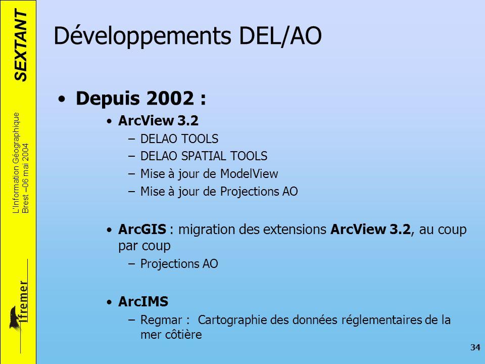 SEXTANT LInformation Géographique Brest –06 mai 2004 34 Développements DEL/AO Depuis 2002 : ArcView 3.2 –DELAO TOOLS –DELAO SPATIAL TOOLS –Mise à jour