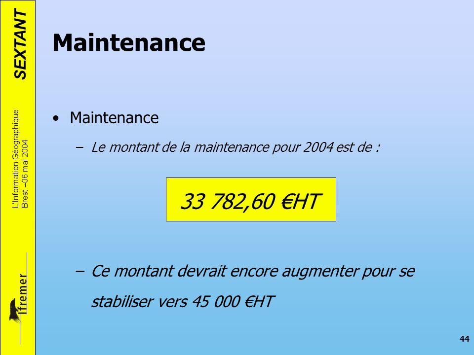SEXTANT LInformation Géographique Brest –06 mai 2004 44 Maintenance –Le montant de la maintenance pour 2004 est de : 33 782,60 HT –Ce montant devrait