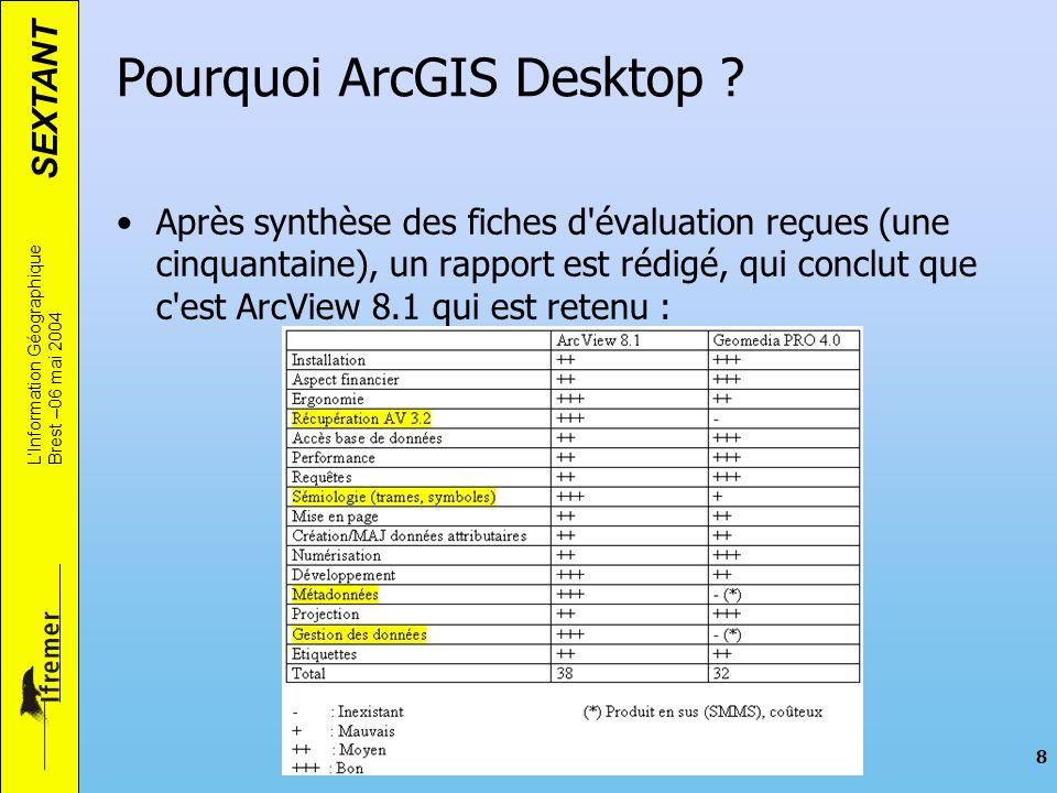 SEXTANT LInformation Géographique Brest –06 mai 2004 8 Pourquoi ArcGIS Desktop ? Après synthèse des fiches d'évaluation reçues (une cinquantaine), un