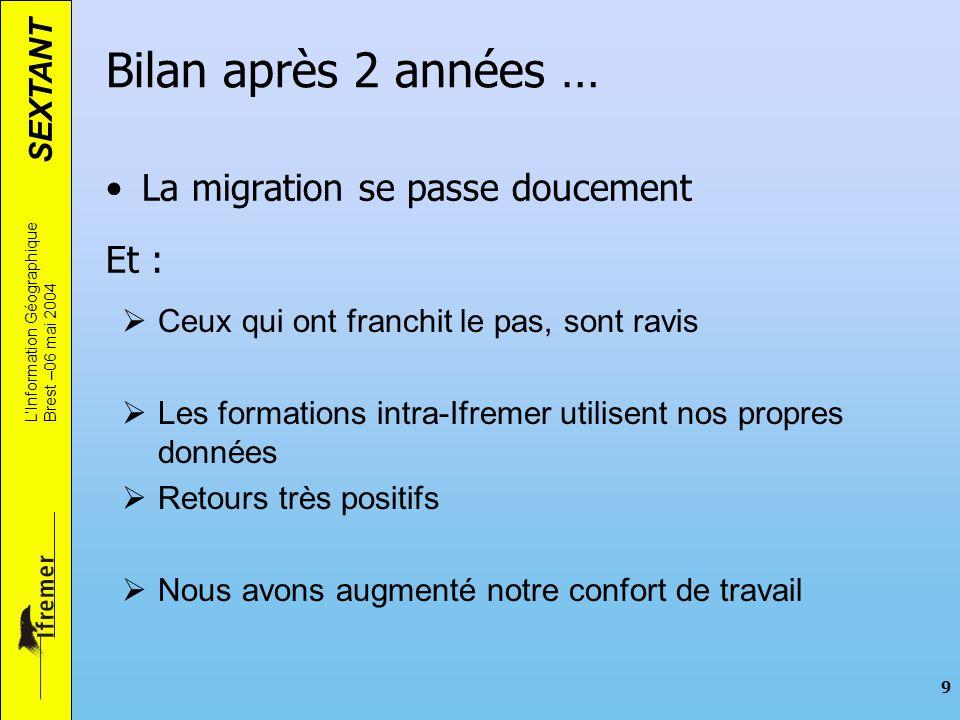 SEXTANT LInformation Géographique Brest –06 mai 2004 9 Bilan après 2 années … La migration se passe doucement Et : Ceux qui ont franchit le pas, sont