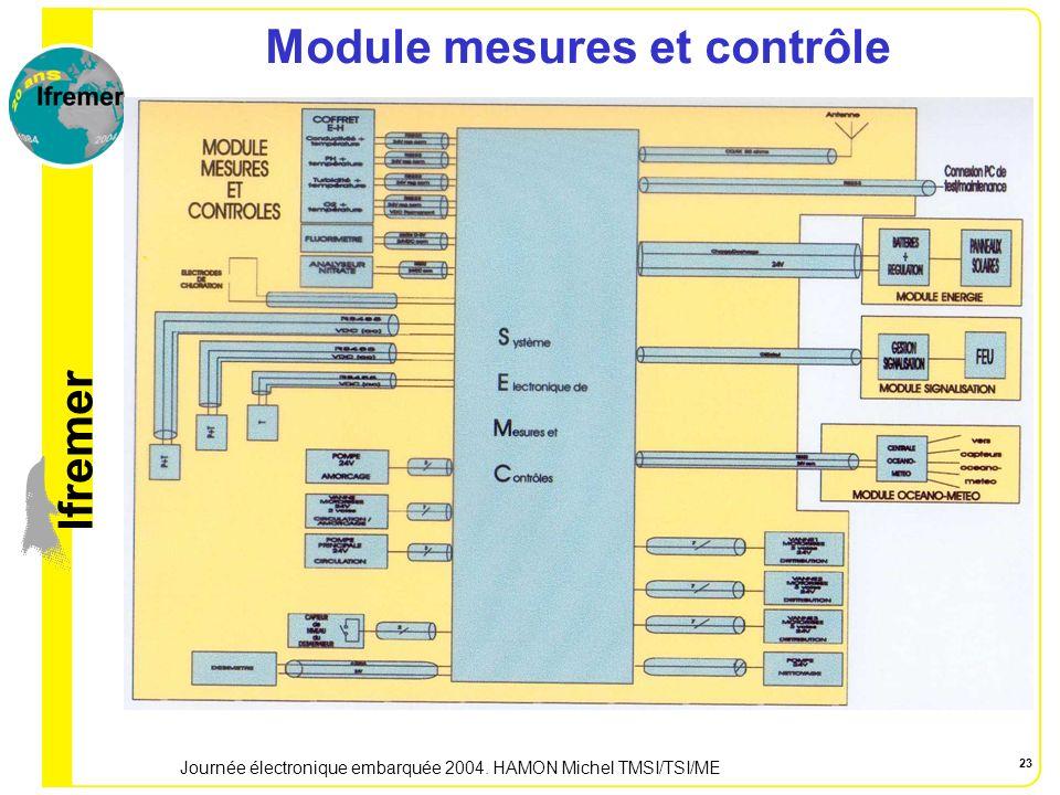 lfremer Journée électronique embarquée 2004. HAMON Michel TMSI/TSI/ME 23 Module mesures et contrôle