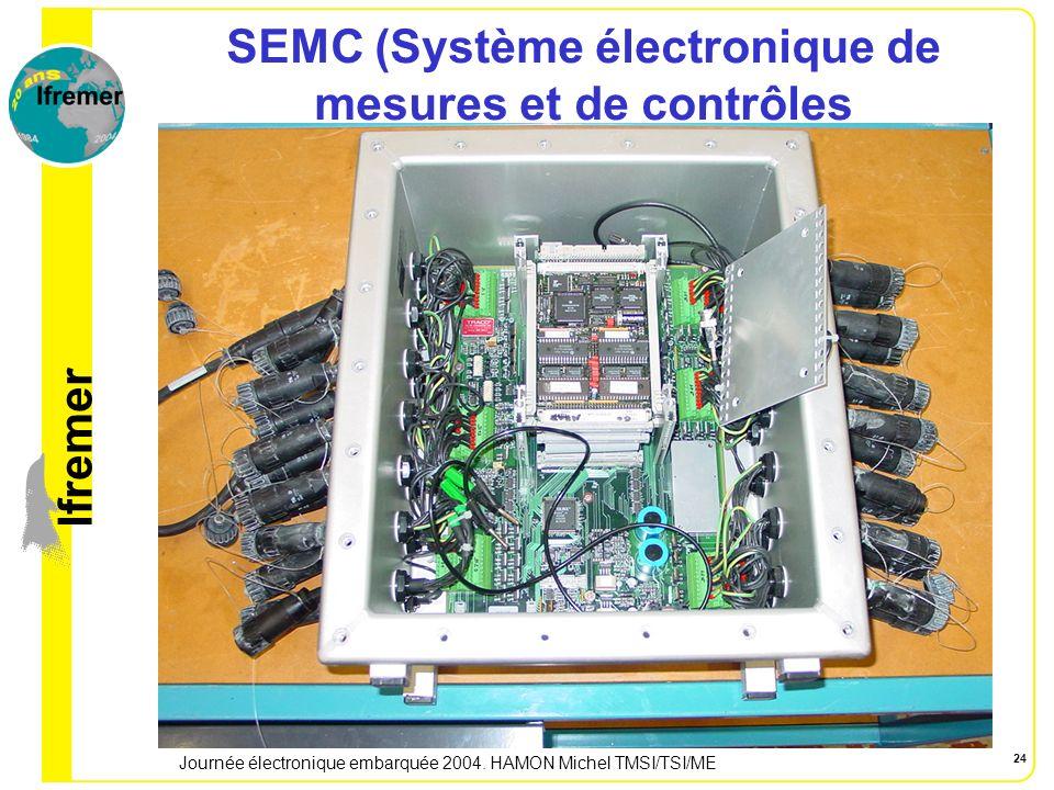 lfremer Journée électronique embarquée 2004.