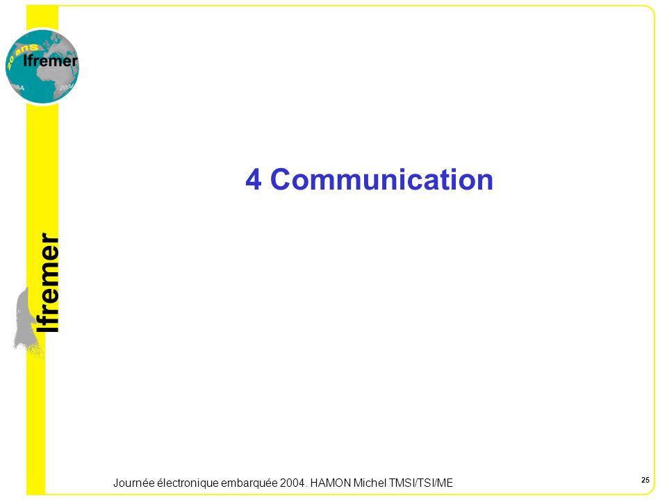 lfremer Journée électronique embarquée 2004. HAMON Michel TMSI/TSI/ME 25 4 Communication