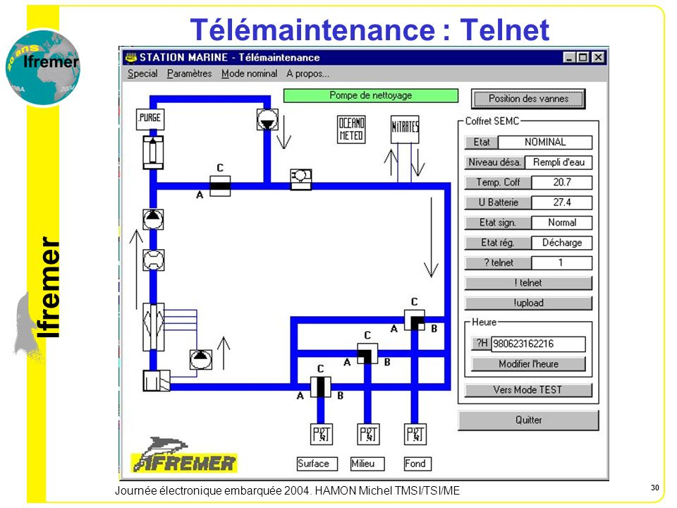 lfremer Journée électronique embarquée 2004. HAMON Michel TMSI/TSI/ME 30 Télémaintenance : Telnet