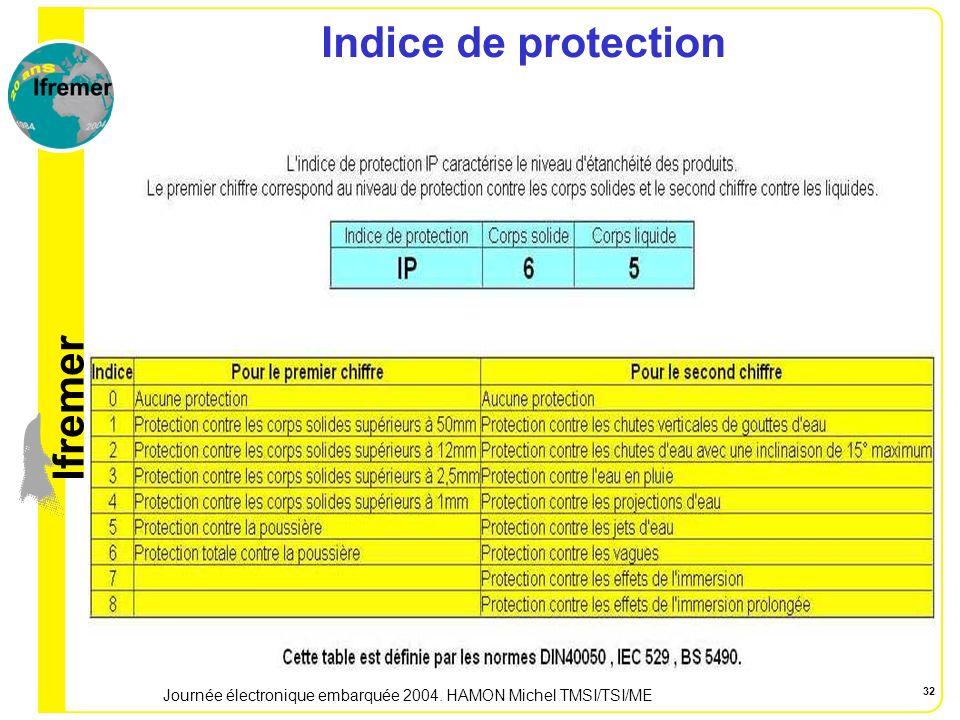 lfremer Journée électronique embarquée 2004. HAMON Michel TMSI/TSI/ME 32 Indice de protection