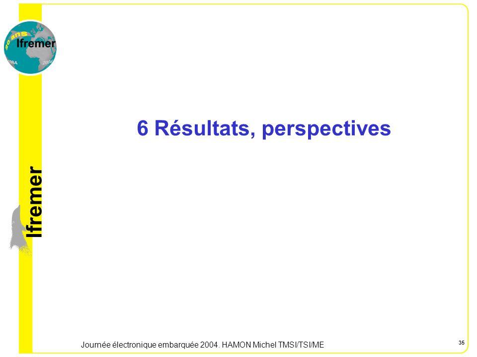 lfremer Journée électronique embarquée 2004. HAMON Michel TMSI/TSI/ME 35 6 Résultats, perspectives