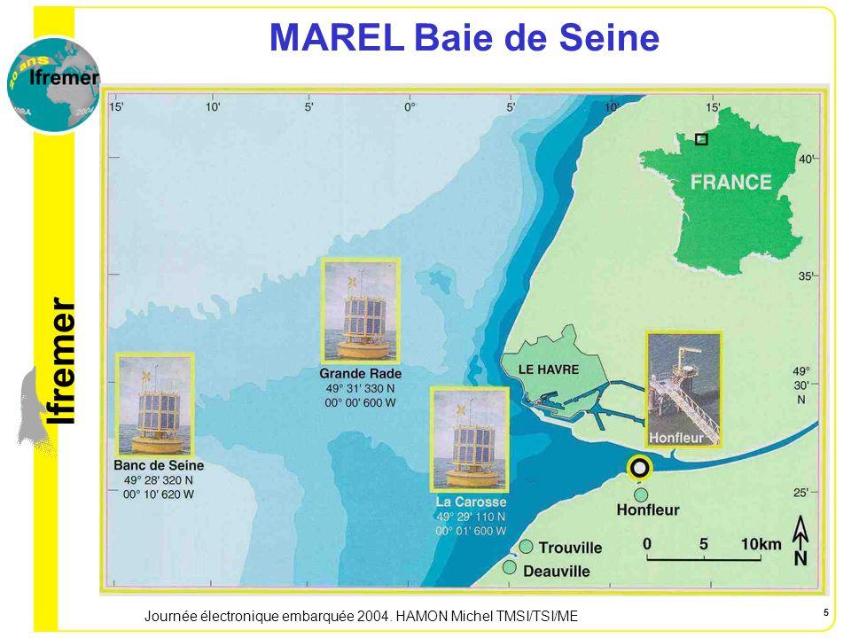 lfremer Journée électronique embarquée 2004. HAMON Michel TMSI/TSI/ME 26 Synoptique