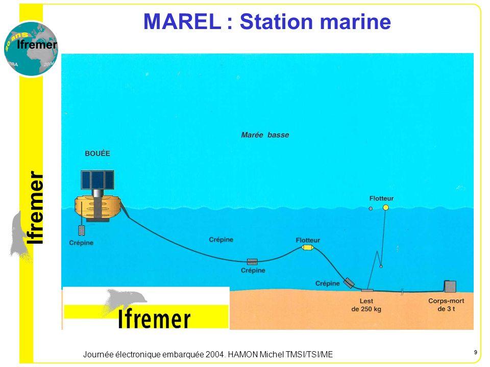 lfremer Journée électronique embarquée 2004. HAMON Michel TMSI/TSI/ME 10 MAREL : Station marine