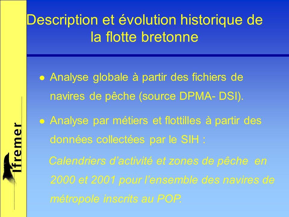 Description et évolution historique de la flotte bretonne Analyse globale à partir des fichiers de navires de pêche (source DPMA- DSI). Analyse par mé