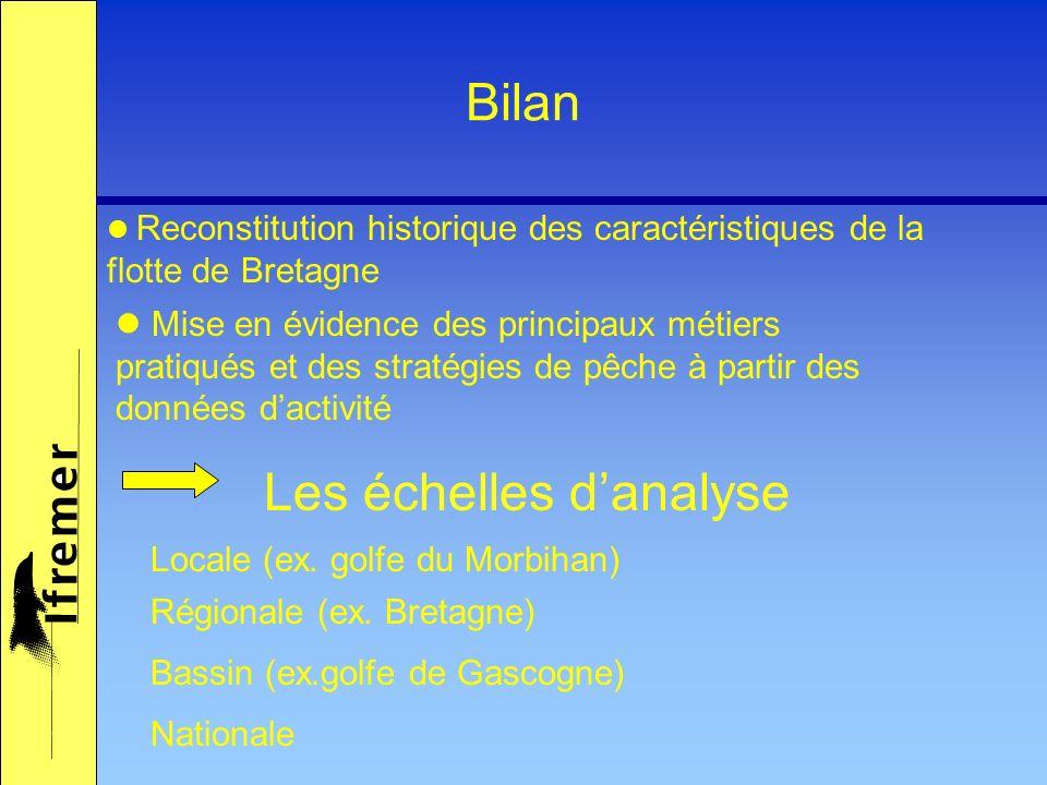 Bilan Locale (ex. golfe du Morbihan) Régionale (ex. Bretagne) Bassin (ex.golfe de Gascogne) Les échelles danalyse Reconstitution historique des caract