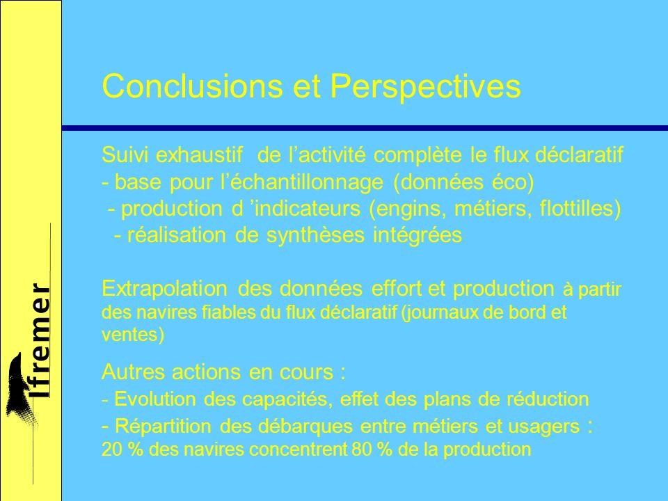 Conclusions et Perspectives Suivi exhaustif de lactivité complète le flux déclaratif - base pour léchantillonnage (données éco) - production d indicat