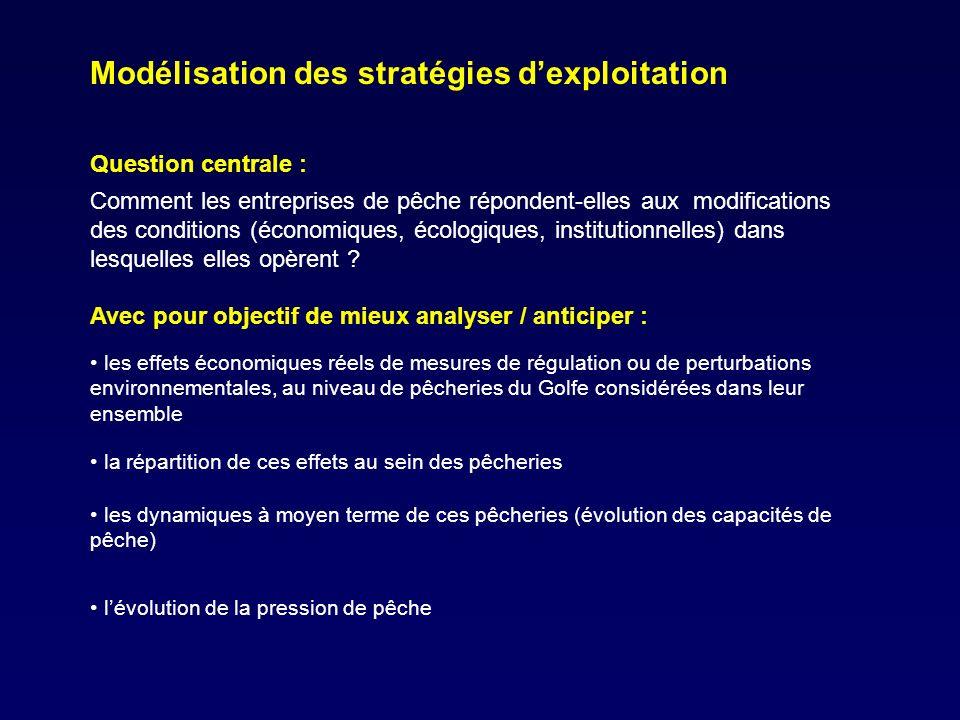 Avec pour objectif de mieux analyser / anticiper : Modélisation des stratégies dexploitation Question centrale : Comment les entreprises de pêche répondent-elles aux modifications des conditions (économiques, écologiques, institutionnelles) dans lesquelles elles opèrent .