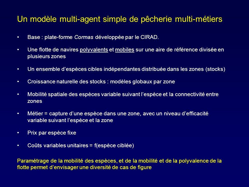 Un modèle multi-agent simple de pêcherie multi-métiers Base : plate-forme Cormas développée par le CIRAD.