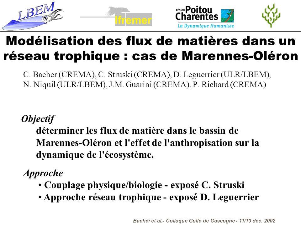 Modélisation des flux de matières dans un réseau trophique : cas de Marennes-Oléron C. Bacher (CREMA), C. Struski (CREMA), D. Leguerrier (ULR/LBEM), N