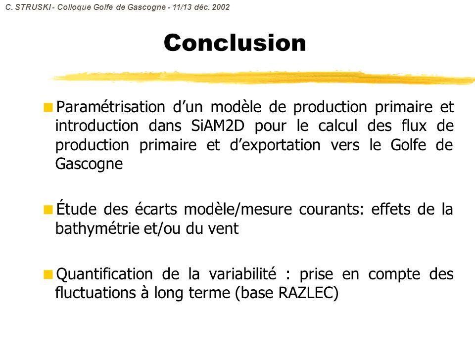 Paramétrisation dun modèle de production primaire et introduction dans SiAM2D pour le calcul des flux de production primaire et dexportation vers le G