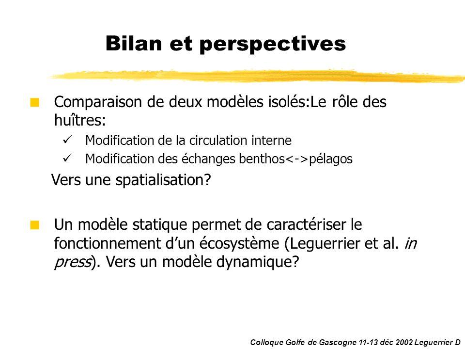 Bilan et perspectives Comparaison de deux modèles isolés:Le rôle des huîtres: Modification de la circulation interne Modification des échanges benthos