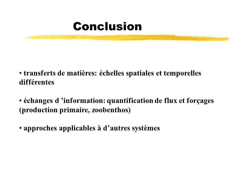 Conclusion transferts de matières: échelles spatiales et temporelles différentes échanges d information: quantification de flux et forçages (productio
