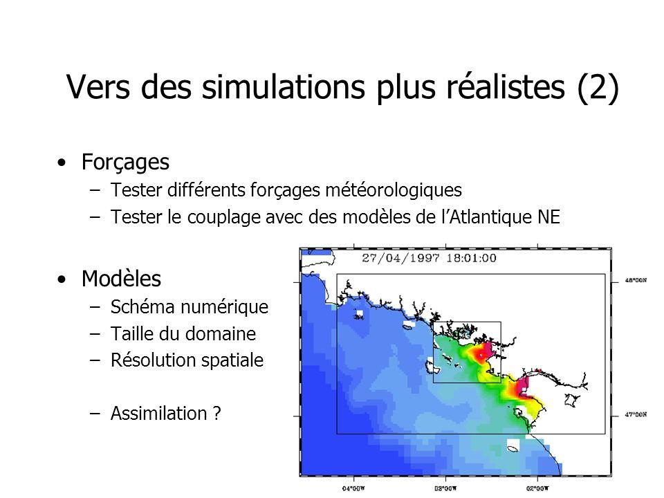 Vers des simulations plus réalistes (2) Forçages –Tester différents forçages météorologiques –Tester le couplage avec des modèles de lAtlantique NE Mo