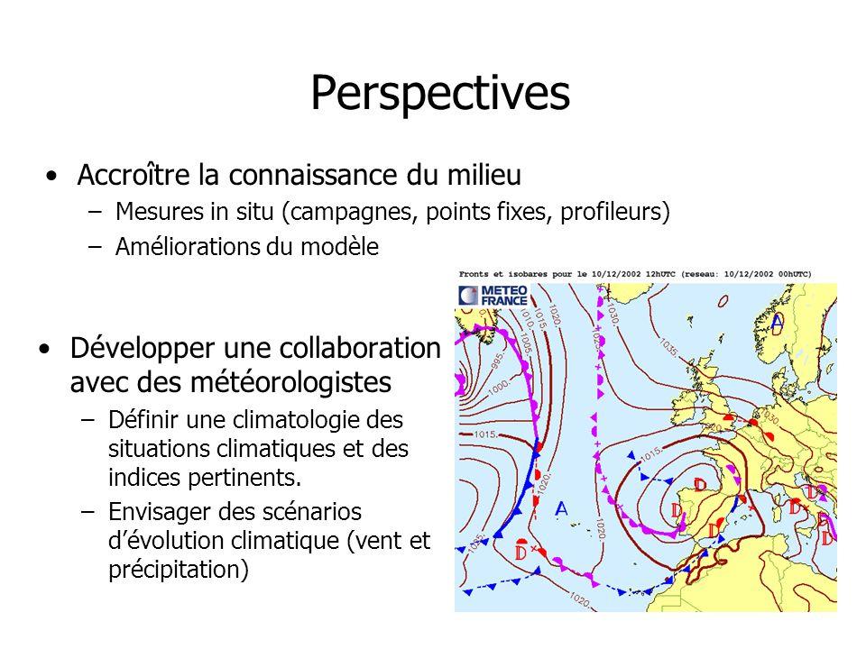 Perspectives Développer une collaboration avec des météorologistes –Définir une climatologie des situations climatiques et des indices pertinents. –En