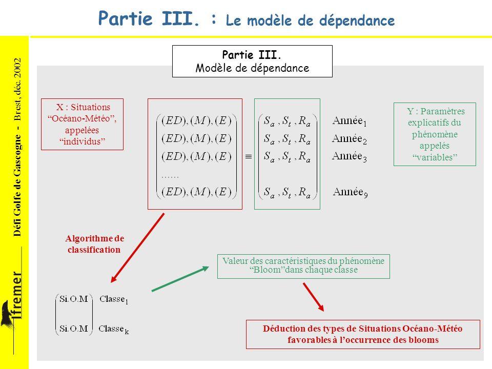 Défi Golfe de Gascogne - Brest, déc. 2002 Partie III. : Le modèle de dépendance Partie III. Modèle de dépendance X : Situations Océano-Météo, appelées