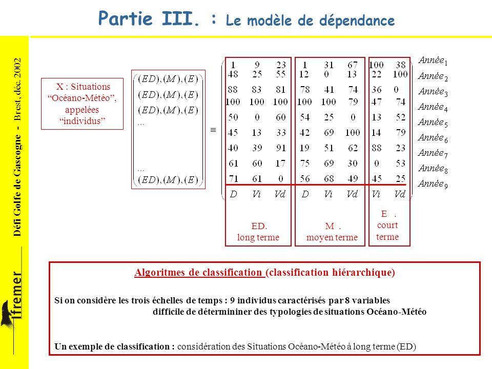 Défi Golfe de Gascogne - Brest, déc. 2002 Partie III. : Le modèle de dépendance X : Situations Océano-Météo, appelées individus ED. long terme M. moye