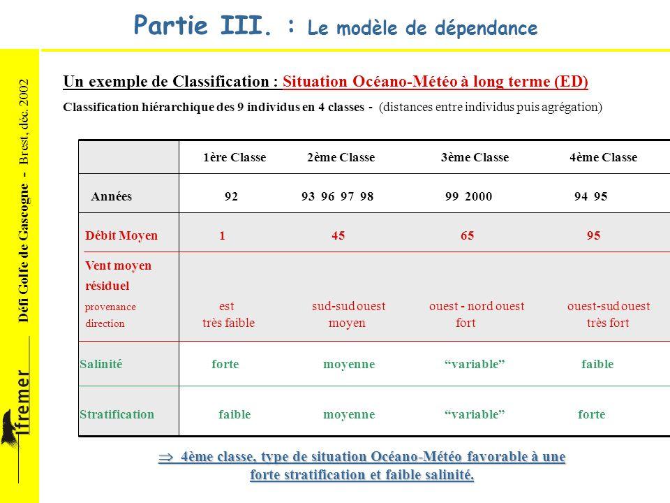 Défi Golfe de Gascogne - Brest, déc. 2002 Partie III. : Le modèle de dépendance Un exemple de Classification : Situation Océano-Météo à long terme (ED