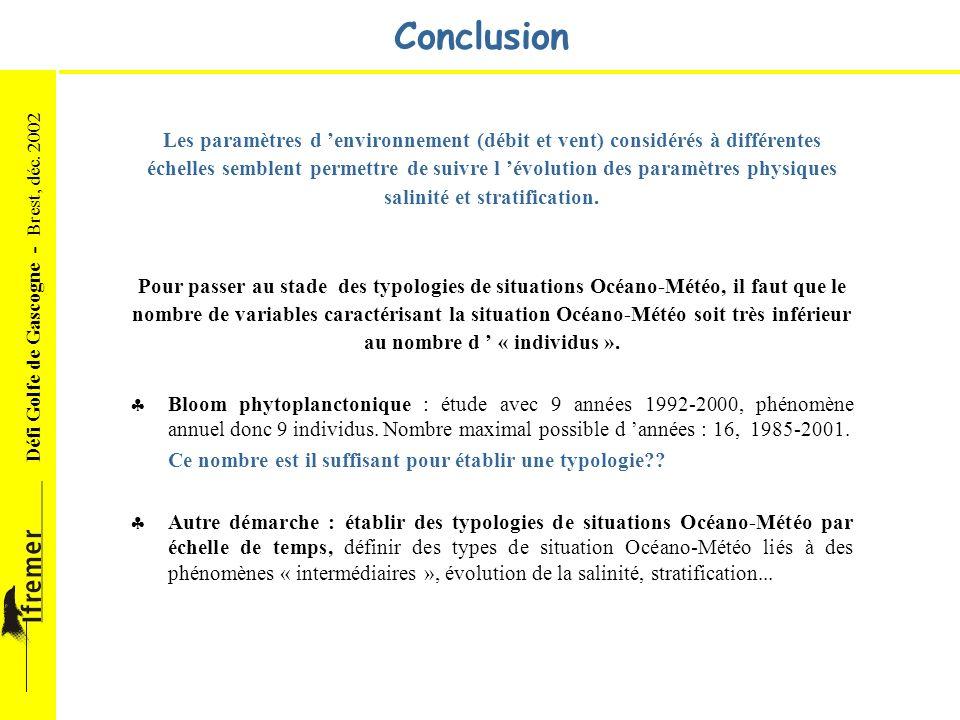 Défi Golfe de Gascogne - Brest, déc. 2002 Conclusion Les paramètres d environnement (débit et vent) considérés à différentes échelles semblent permett