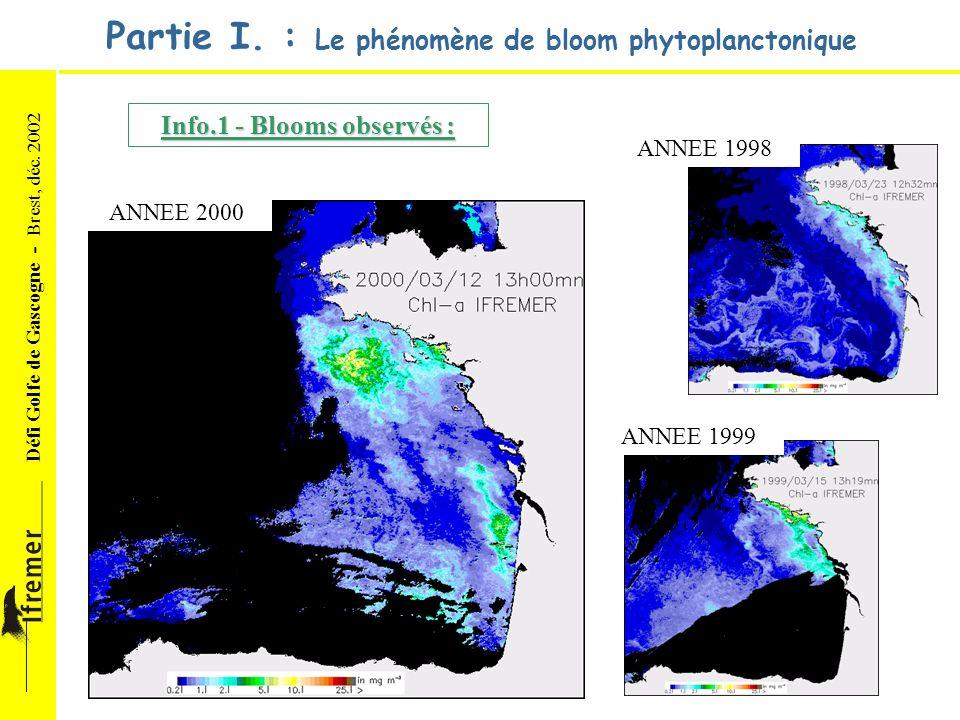 Défi Golfe de Gascogne - Brest, déc. 2002 Partie I. : Le phénomène de bloom phytoplanctonique Environnement Info.1 - Blooms observés : ANNEE 2000 ANNE