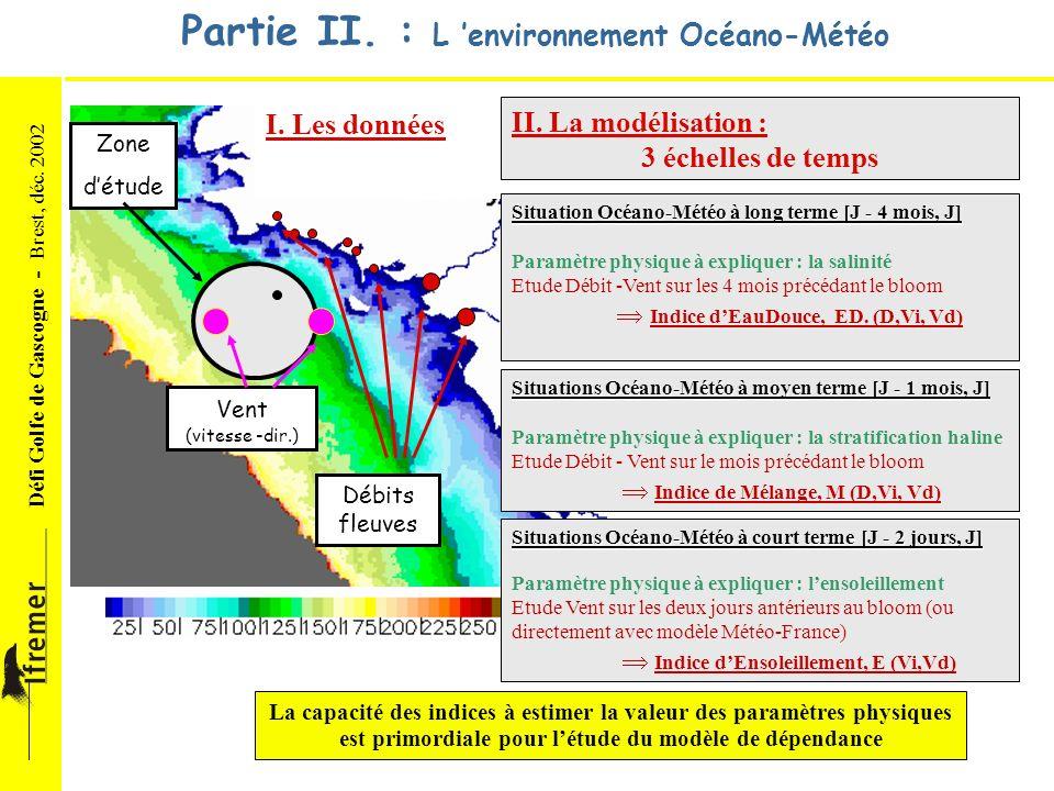 Défi Golfe de Gascogne - Brest, déc. 2002 Partie II. : L environnement Océano-Météo I. Les données Zone détude Débits fleuves Vent (vitesse -dir.) II.
