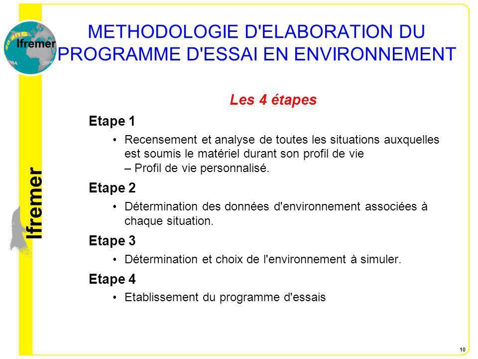lfremer 10 METHODOLOGIE D'ELABORATION DU PROGRAMME D'ESSAI EN ENVIRONNEMENT Les 4 étapes Etape 1 Recensement et analyse de toutes les situations auxqu