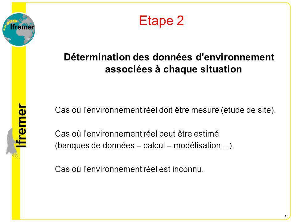 lfremer 13 Etape 2 Détermination des données d'environnement associées à chaque situation Cas où l'environnement réel doit être mesuré (étude de site)
