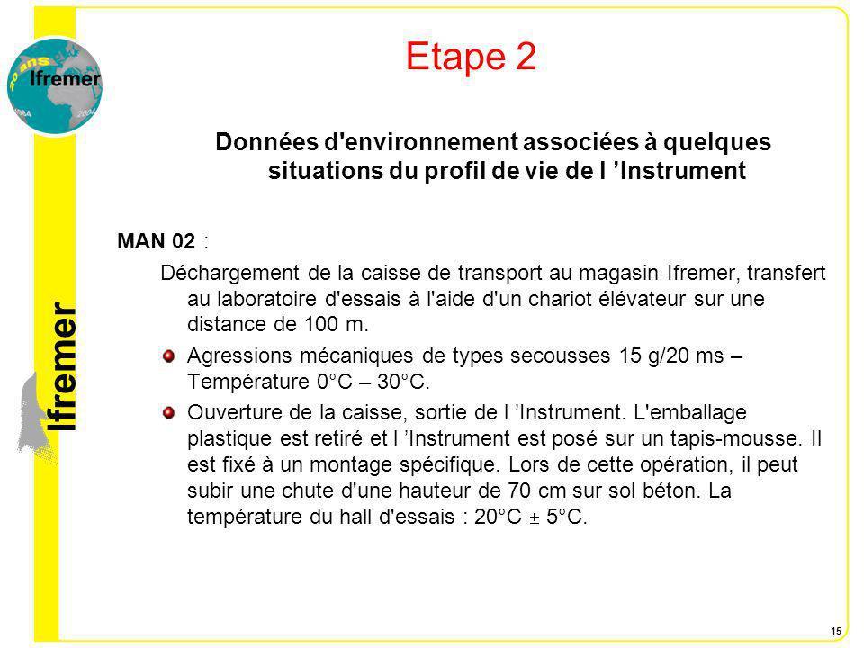 lfremer 15 Etape 2 Données d'environnement associées à quelques situations du profil de vie de l Instrument MAN 02: Déchargement de la caisse de trans