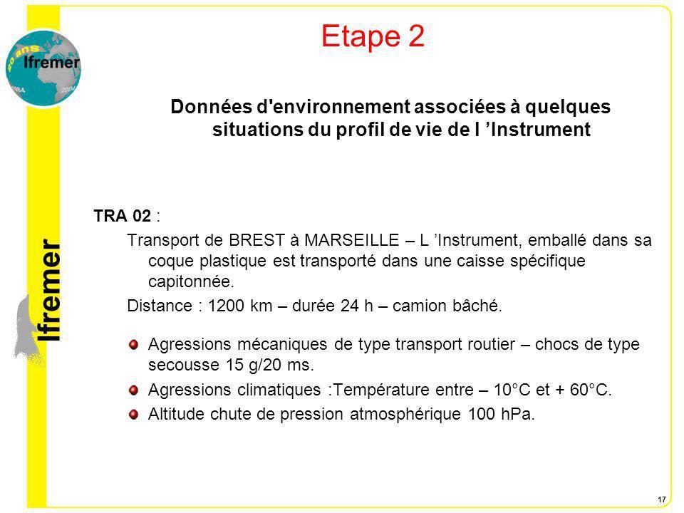 lfremer 17 Etape 2 Données d'environnement associées à quelques situations du profil de vie de l Instrument TRA 02 : Transport de BREST à MARSEILLE –