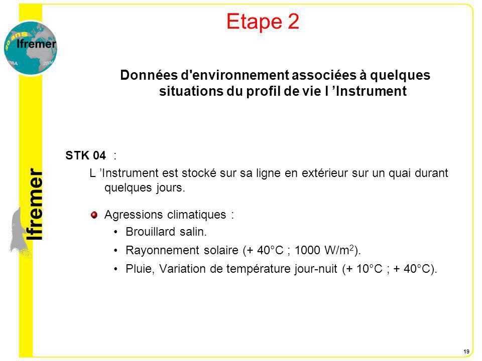 lfremer 19 Etape 2 Données d'environnement associées à quelques situations du profil de vie l Instrument STK 04: L Instrument est stocké sur sa ligne