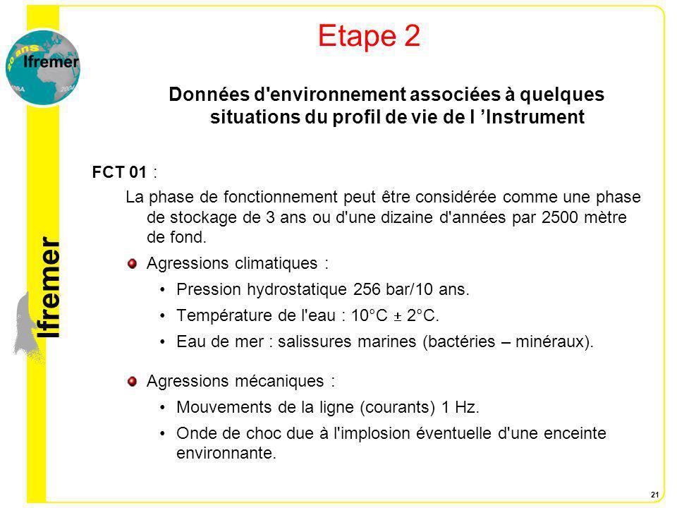 lfremer 21 Etape 2 Données d'environnement associées à quelques situations du profil de vie de l Instrument FCT 01 : La phase de fonctionnement peut ê