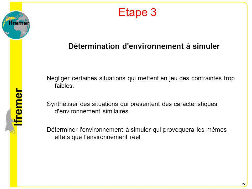 lfremer 22 Etape 3 Détermination d'environnement à simuler Négliger certaines situations qui mettent en jeu des contraintes trop faibles. Synthétiser